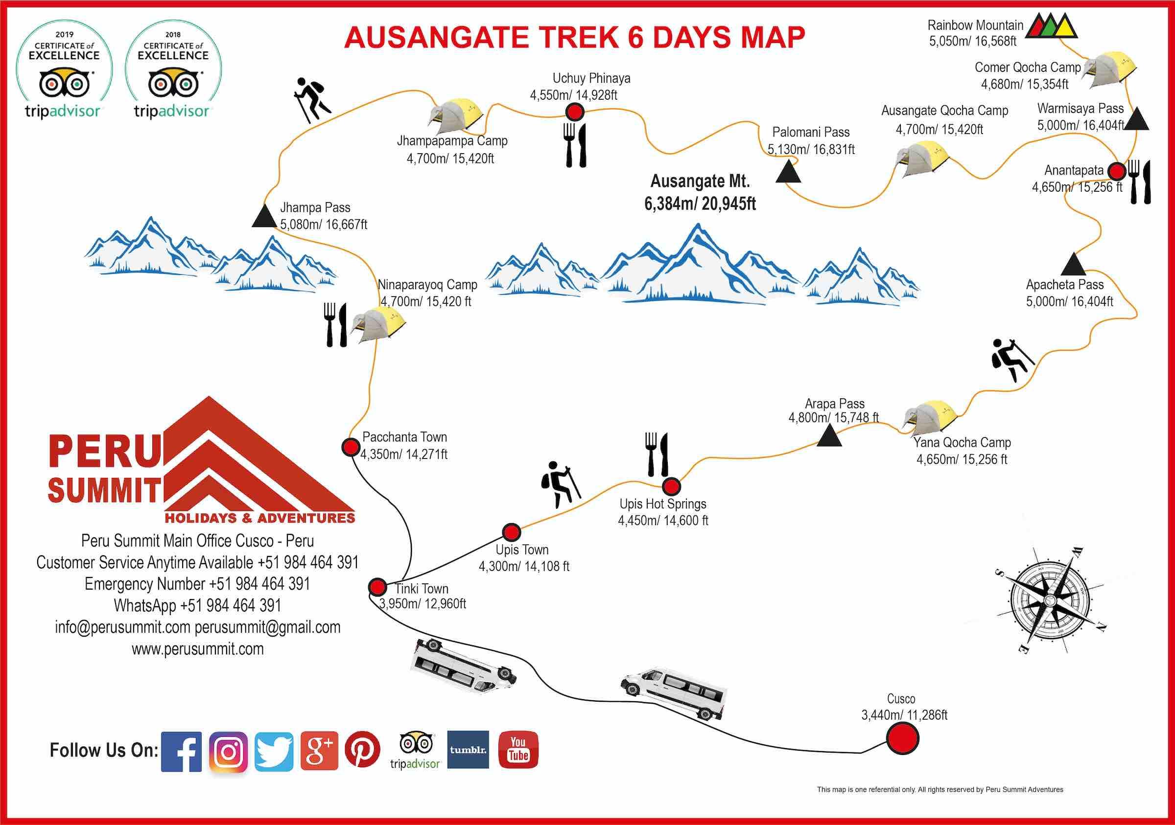 Ausangate and Rainbow Mountain Treks